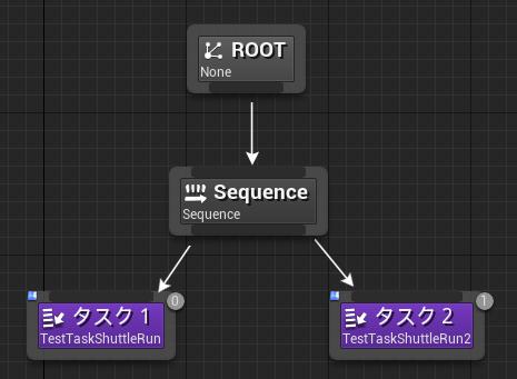 ue4-behavior_ex_shuttlerun_tree01.png