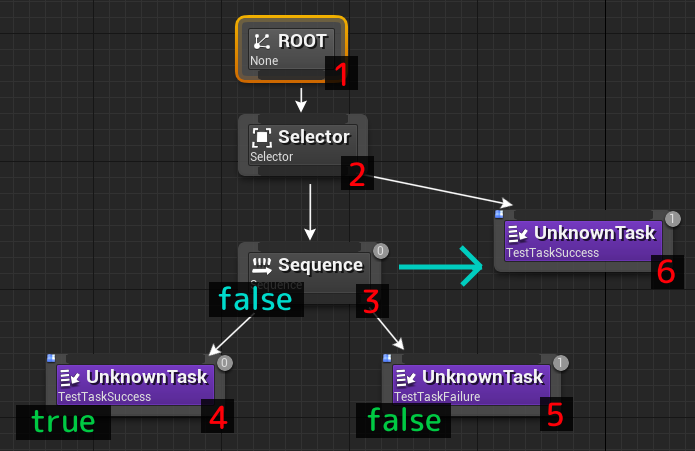 ue4-behavior_composites_ex_01.png