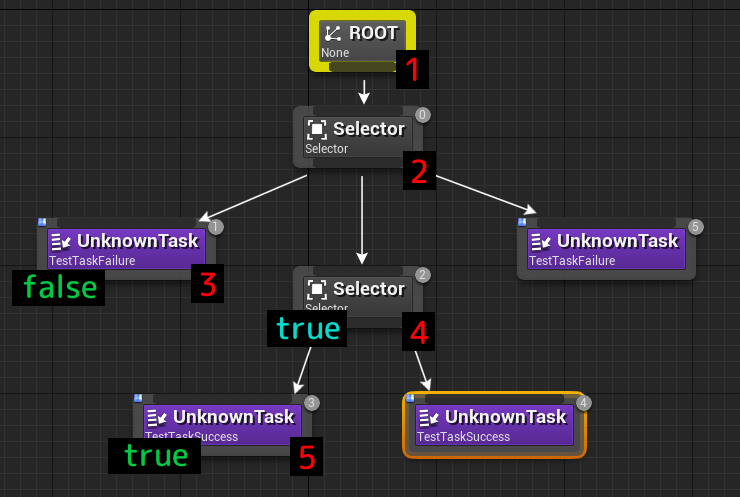 ue4-behavior_composites_selector_01.png