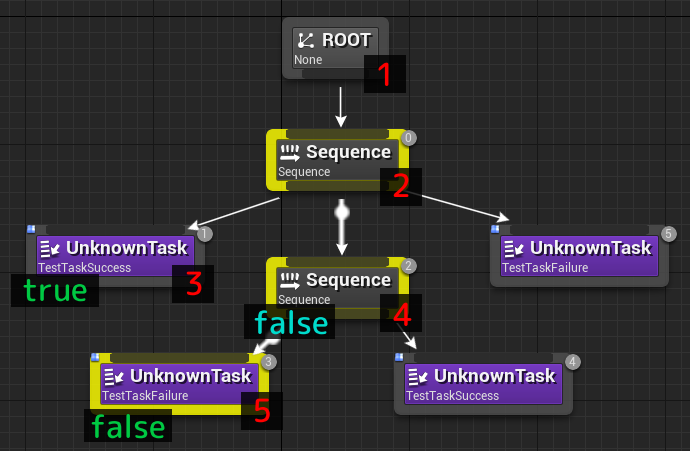 ue4-behavior_composites_sequence_01.png