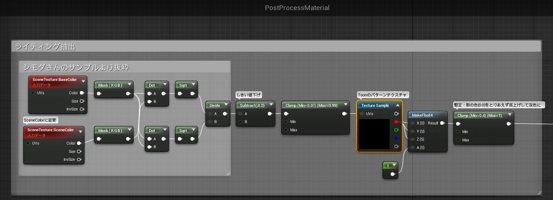 UE4-PostProcessMaterial-Toon01.png